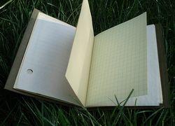 Как написать короткий пост?
