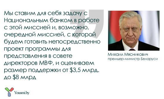 Беларусь хочет получить 8 млрд $ от МВФ