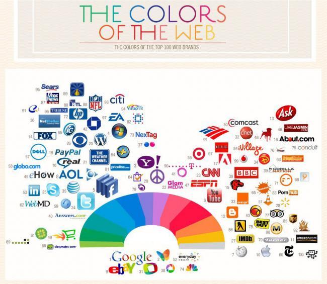 Best infographic website design
